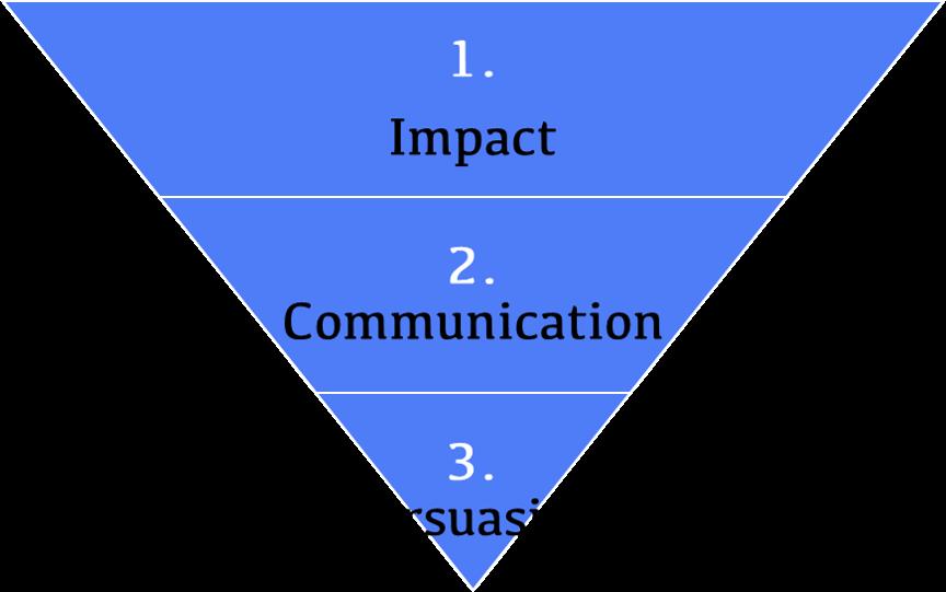 Trott_pyramid
